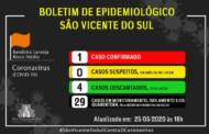 SÃO VICENTE DO SUL CONFIRMA PRIMEIRO CASO DE COVID-19