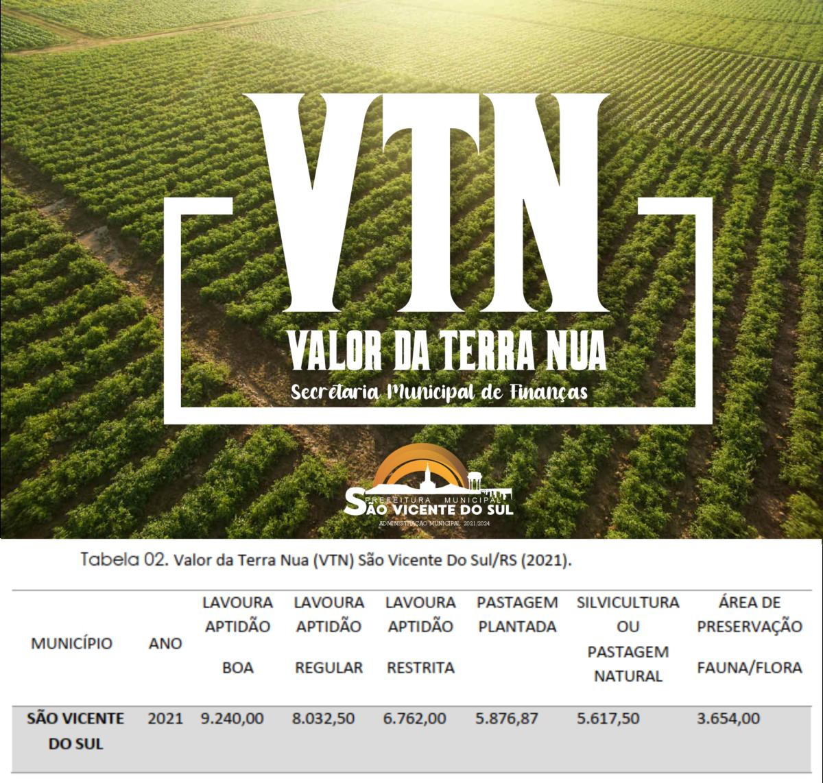 ESTABELECIDO O VALOR DA TERRA NUA (VTN) PARA O ANO DE 2021.